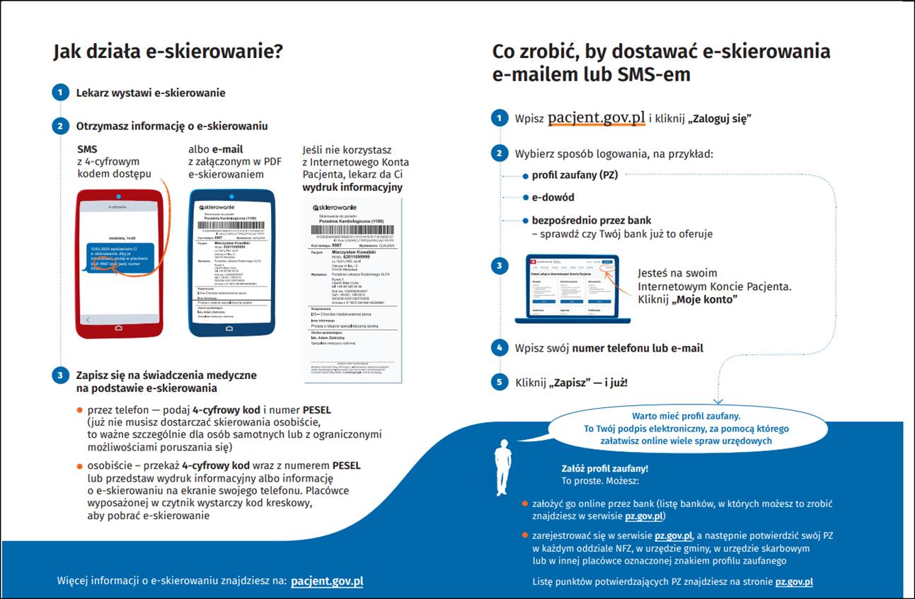 info 5f86d65615671 E skierowanie, e recepta i Internetowe Konto Pacjenta w serwisie pacjent.gov.pl – bezpieczne rozwiązanie dla pacjentów w czasach koronawirusa